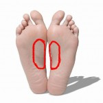 The Foot Stability Audit